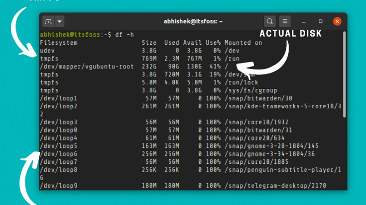 check disk space in Linux